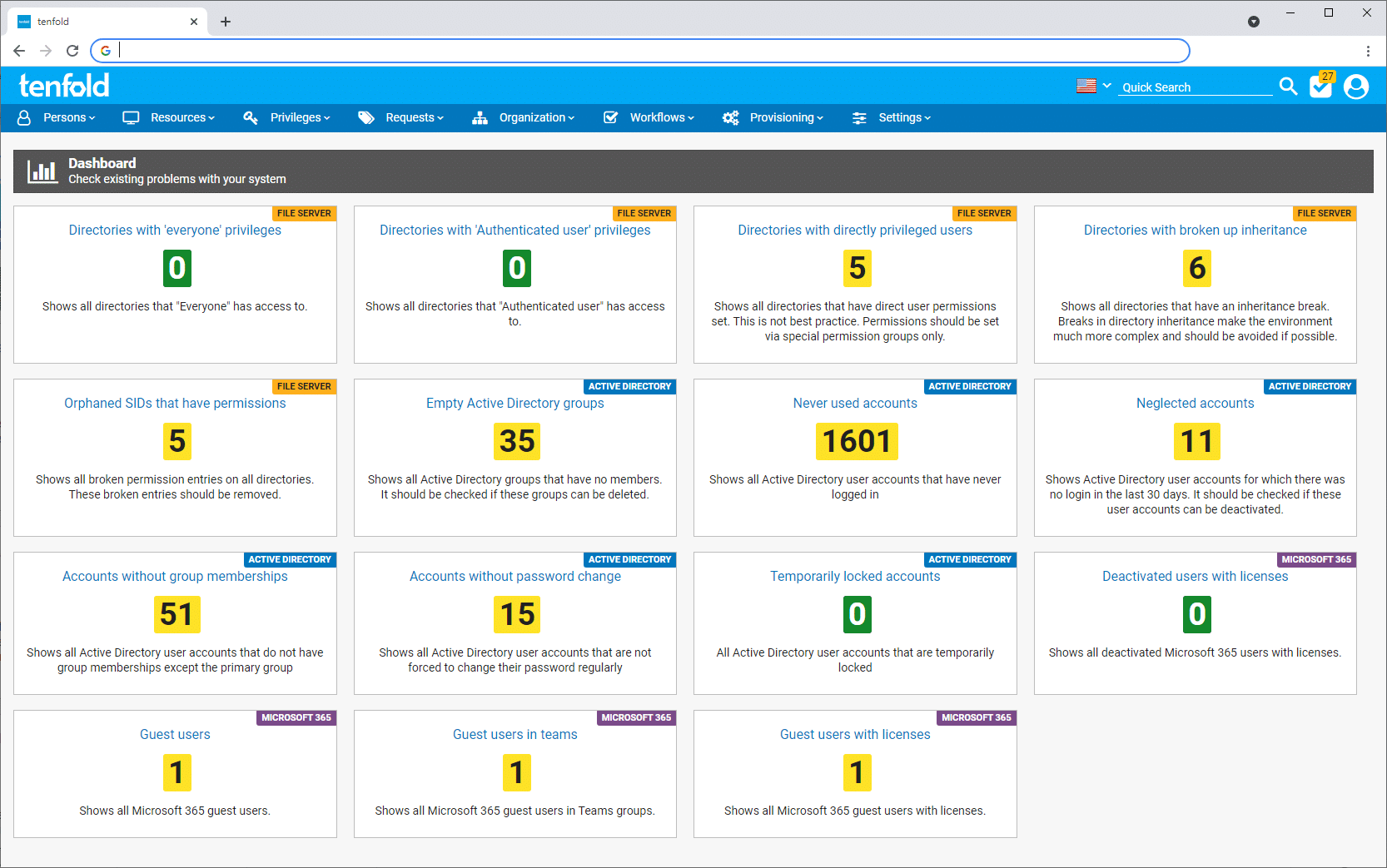 Screenshot showing the dashboard interface of the IAM solution tenfold, breaking down active directory and file server problems into various categories.