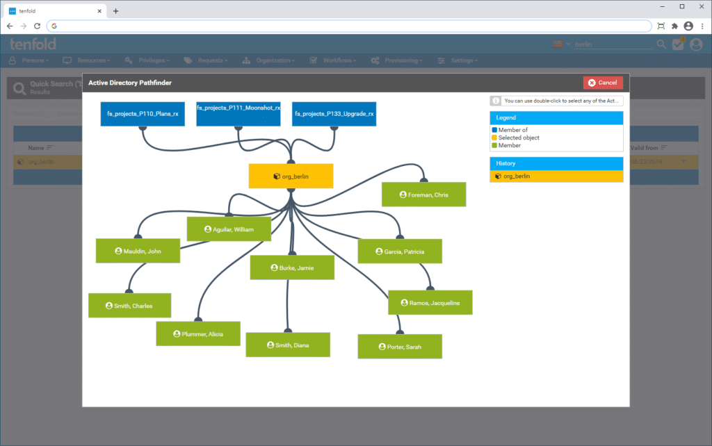 Screenshot of the IAM software tenfold's user interface, showing various aspects of reporting. Permission reporting.